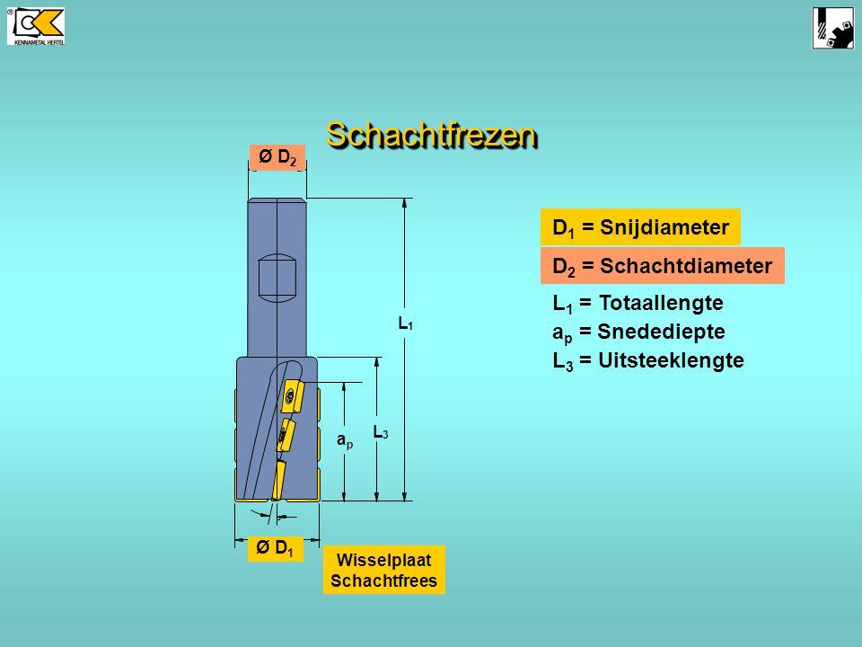Schachtfrezen D1 = Snijdiameter D2 = Schachtdiameter L1 = Totaallengte