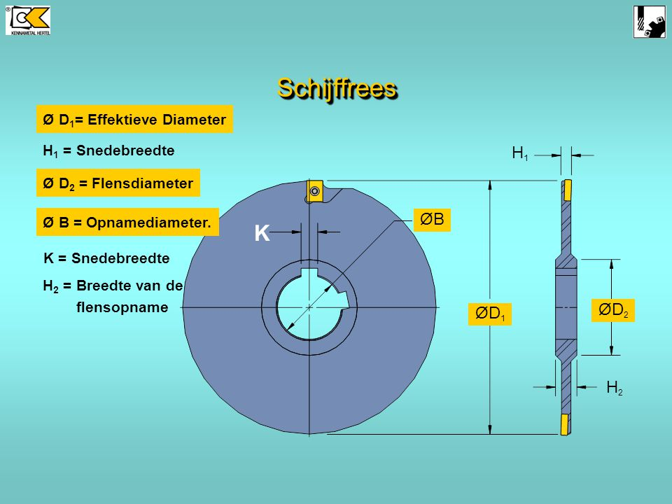 Schijffrees K H1 ØB ØD2 ØD1 H2 Ø D1= Effektieve Diameter