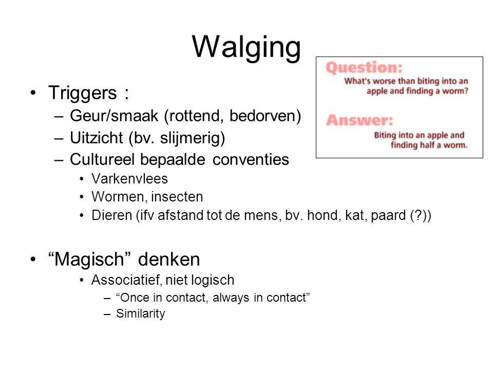 Walging Triggers : Magisch denken Geur/smaak (rottend, bedorven)