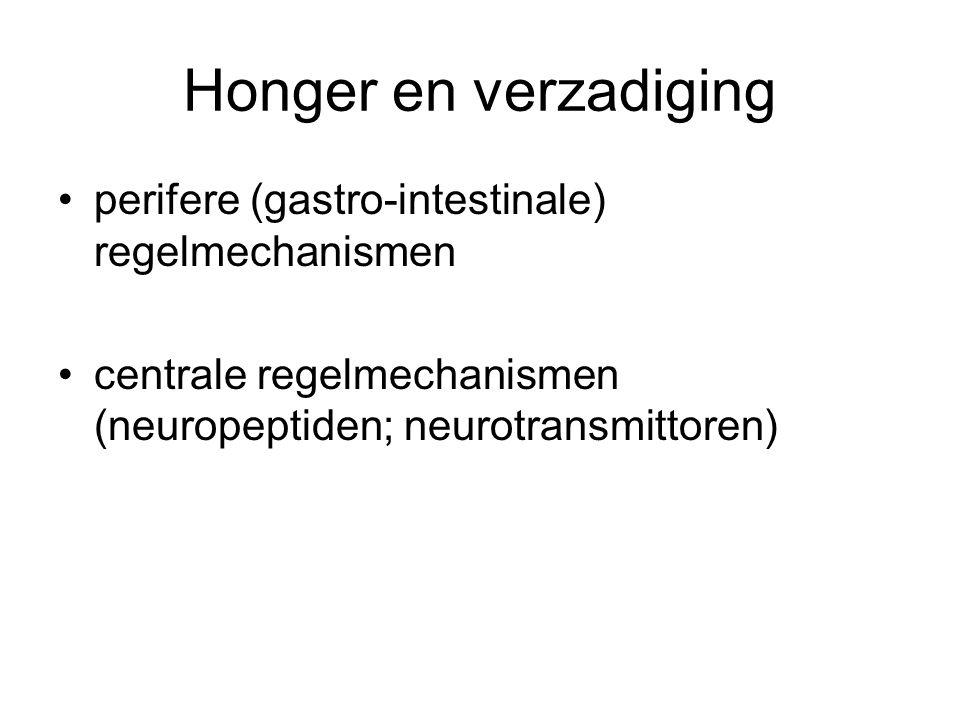 Honger en verzadiging perifere (gastro-intestinale) regelmechanismen