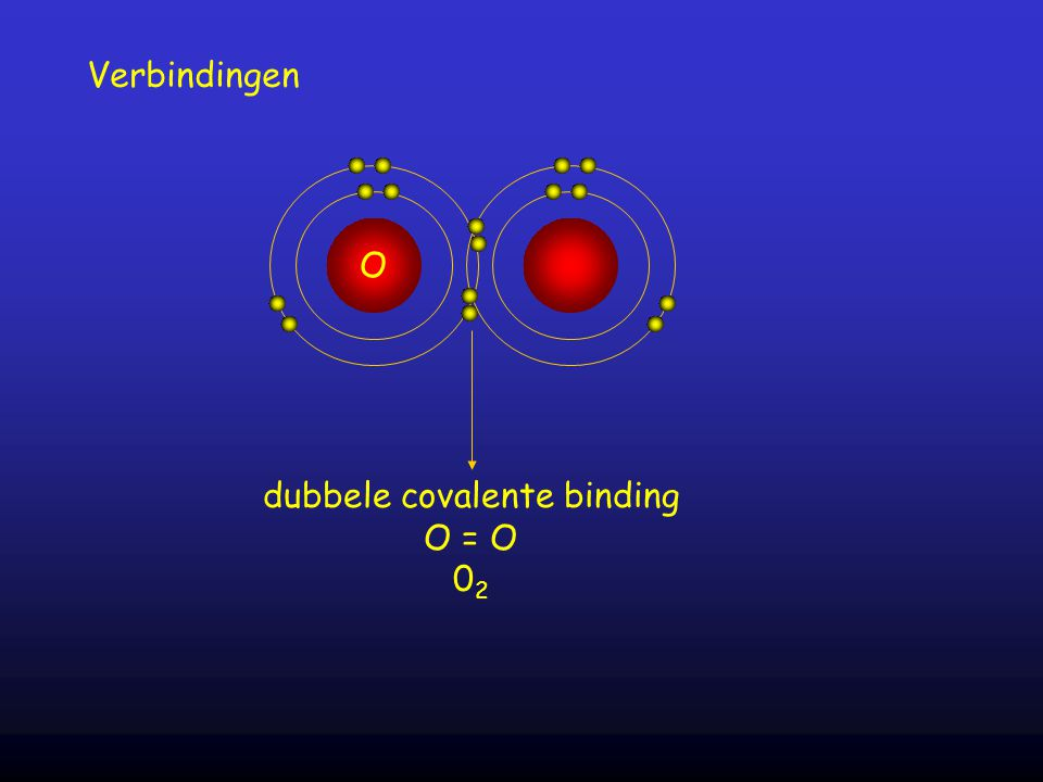 dubbele covalente binding
