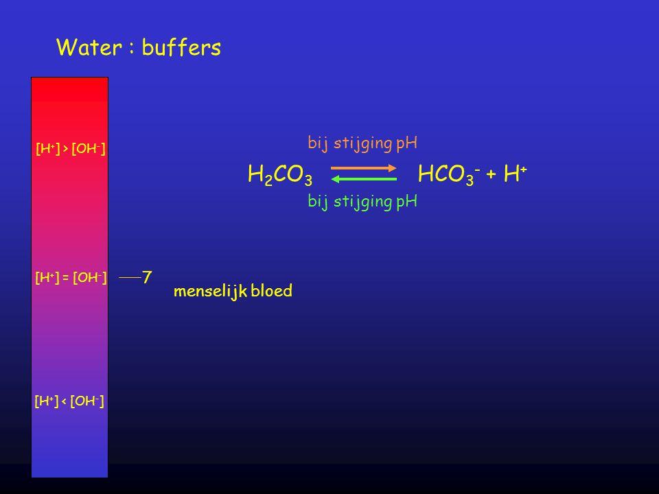 Water : buffers H2CO3 HCO3- + H+ bij stijging pH 7 menselijk bloed