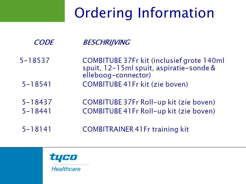 Ordering Information CODE BESCHRIJVING