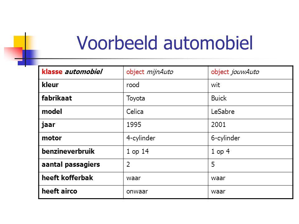 Voorbeeld automobiel object jouwAuto object mijnAuto klasse automobiel