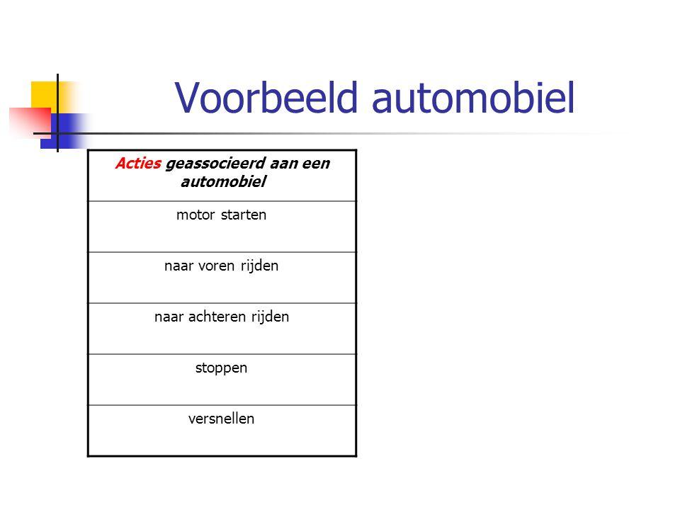 Acties geassocieerd aan een automobiel