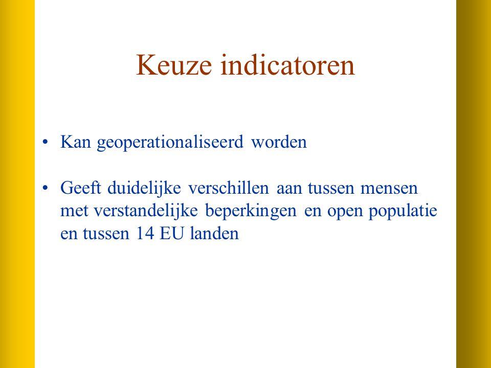 Keuze indicatoren Kan geoperationaliseerd worden