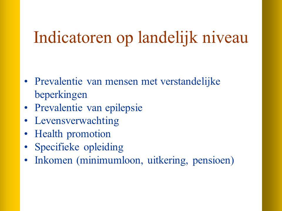 Indicatoren op landelijk niveau