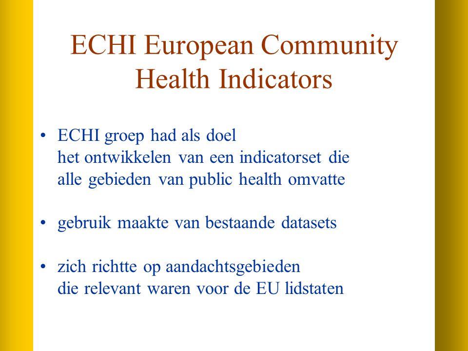 ECHI European Community Health Indicators