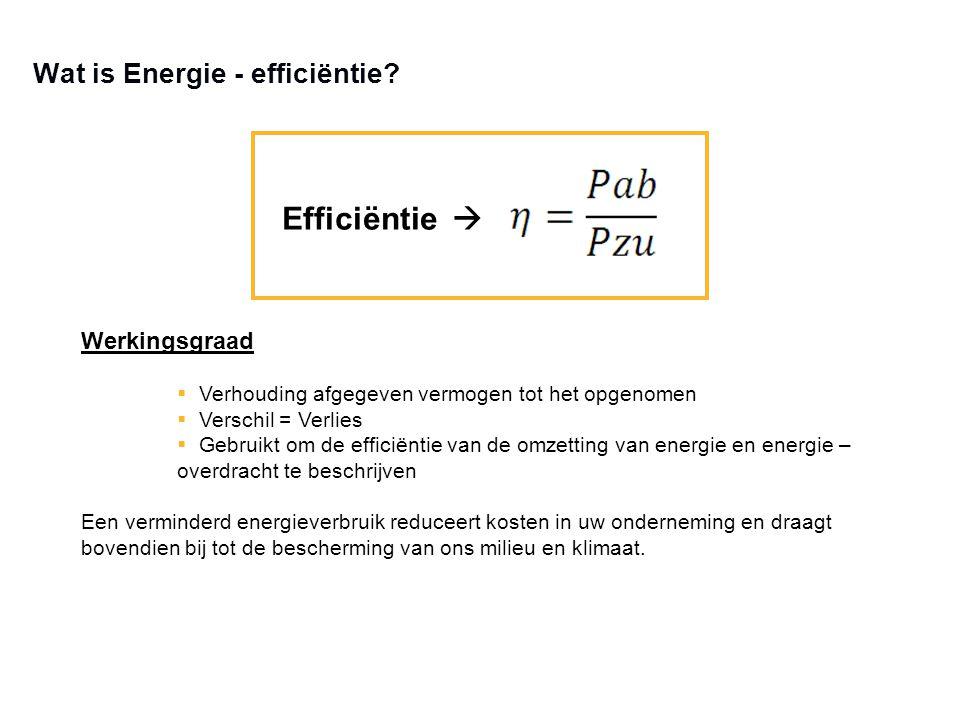 Wat is Energie - efficiëntie