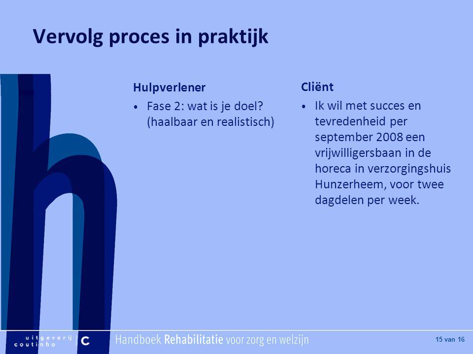 Vervolg proces in praktijk
