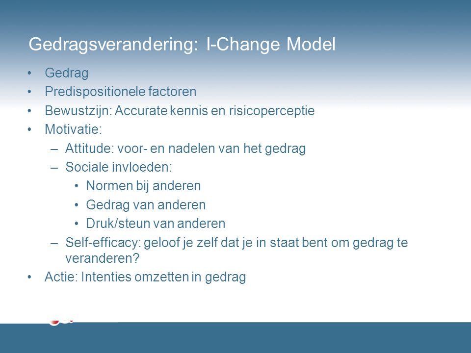 Gedragsverandering: I-Change Model