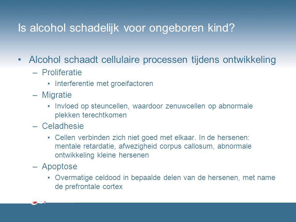 Is alcohol schadelijk voor ongeboren kind