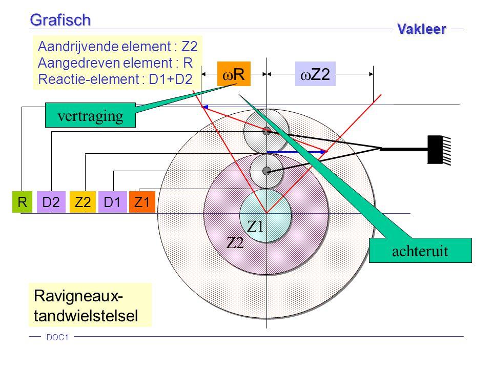 Ravigneaux- tandwielstelsel R Z2