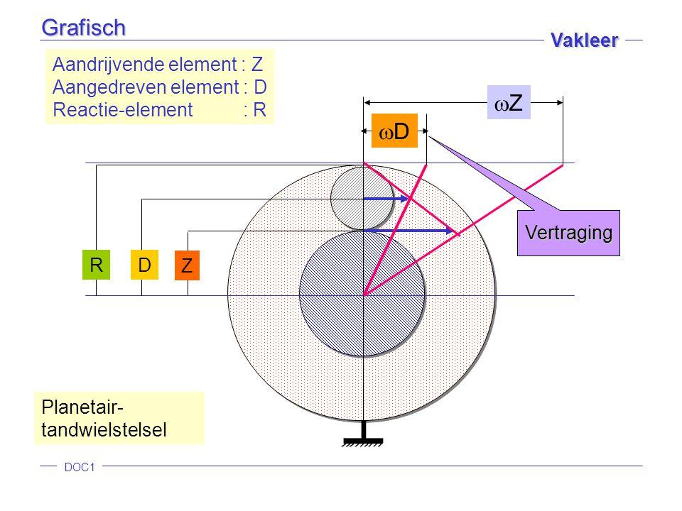 Grafisch Aandrijvende element : Z Aangedreven element : D Reactie-element : R. Z. D. R.