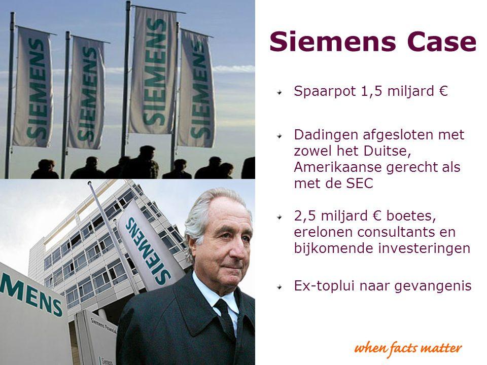 Siemens Case Spaarpot 1,5 miljard €