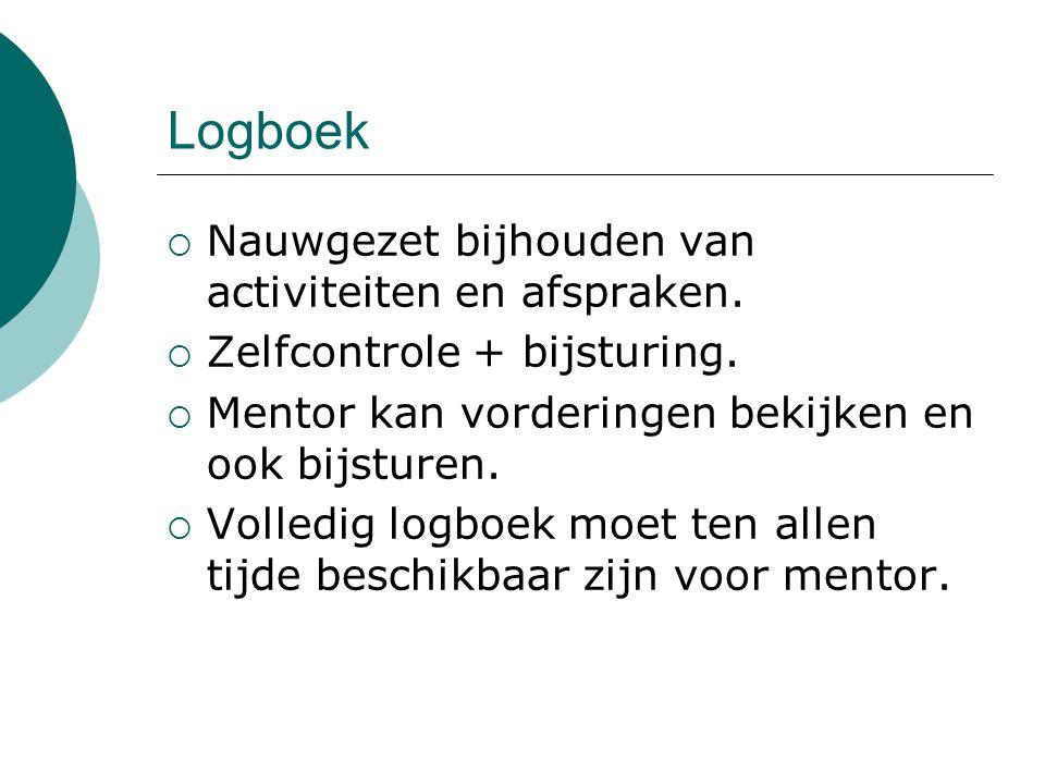 Logboek Nauwgezet bijhouden van activiteiten en afspraken.