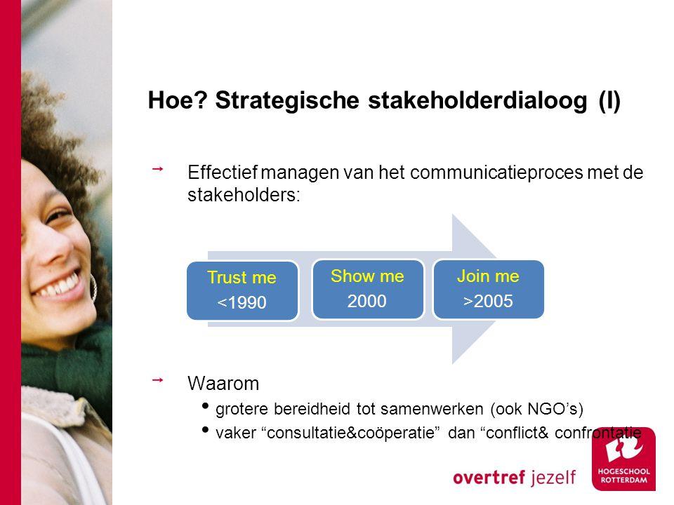 Hoe Strategische stakeholderdialoog (I)
