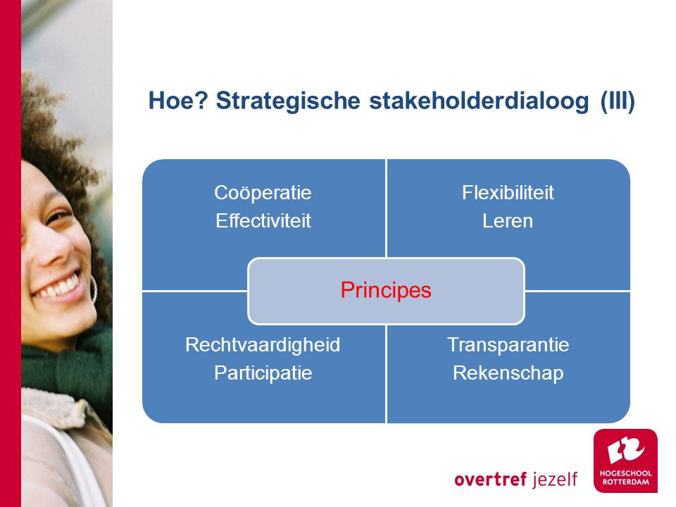 Hoe Strategische stakeholderdialoog (III)