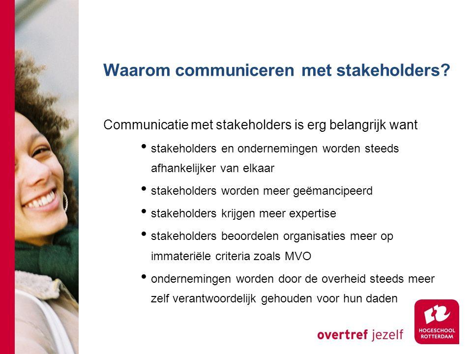 Waarom communiceren met stakeholders