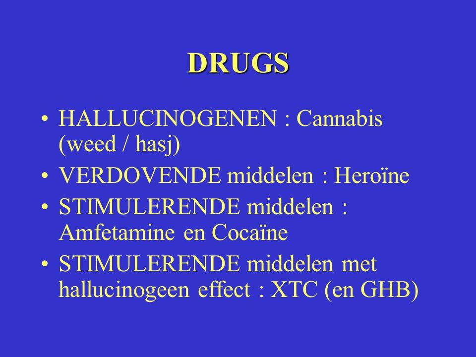 DRUGS HALLUCINOGENEN : Cannabis (weed / hasj)