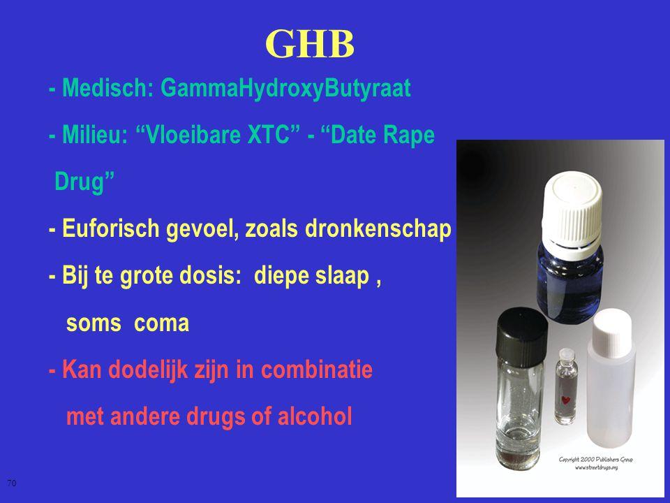 GHB - Medisch: GammaHydroxyButyraat