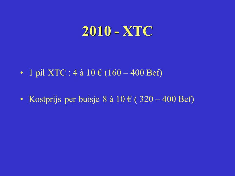 2010 - XTC 1 pil XTC : 4 à 10 € (160 – 400 Bef) Kostprijs per buisje 8 à 10 € ( 320 – 400 Bef)