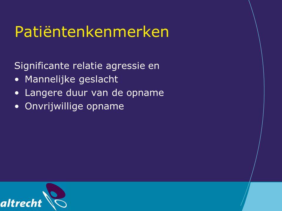 Patiëntenkenmerken Significante relatie agressie en