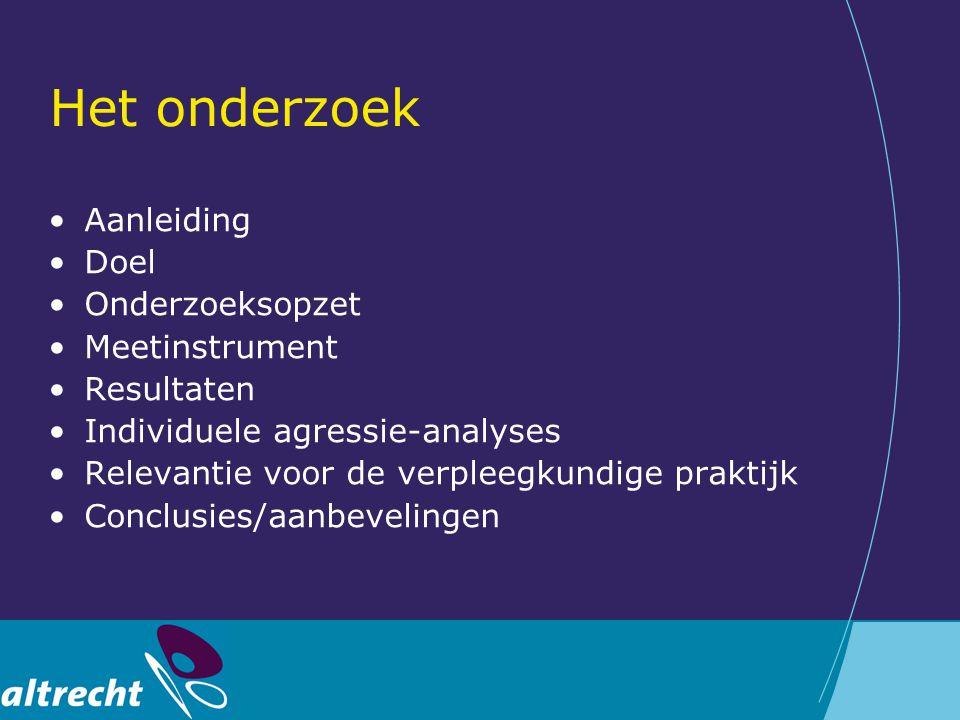 Het onderzoek Aanleiding Doel Onderzoeksopzet Meetinstrument