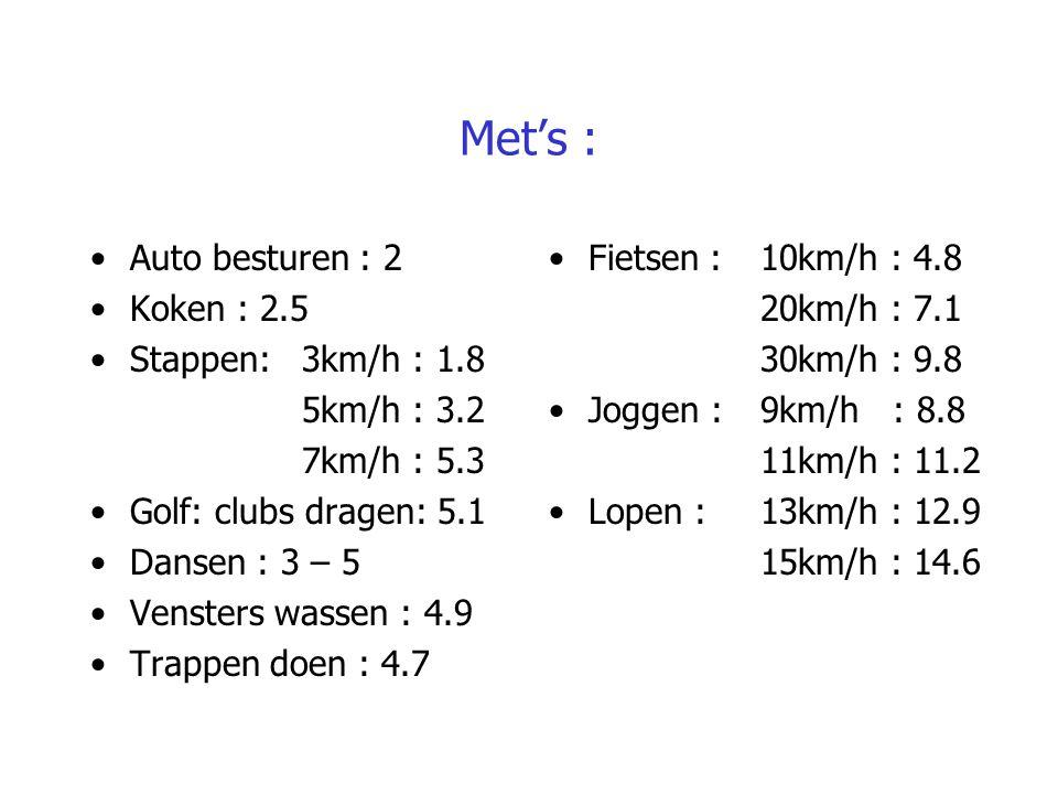 Met's : Auto besturen : 2 Koken : 2.5 Stappen: 3km/h : 1.8 5km/h : 3.2