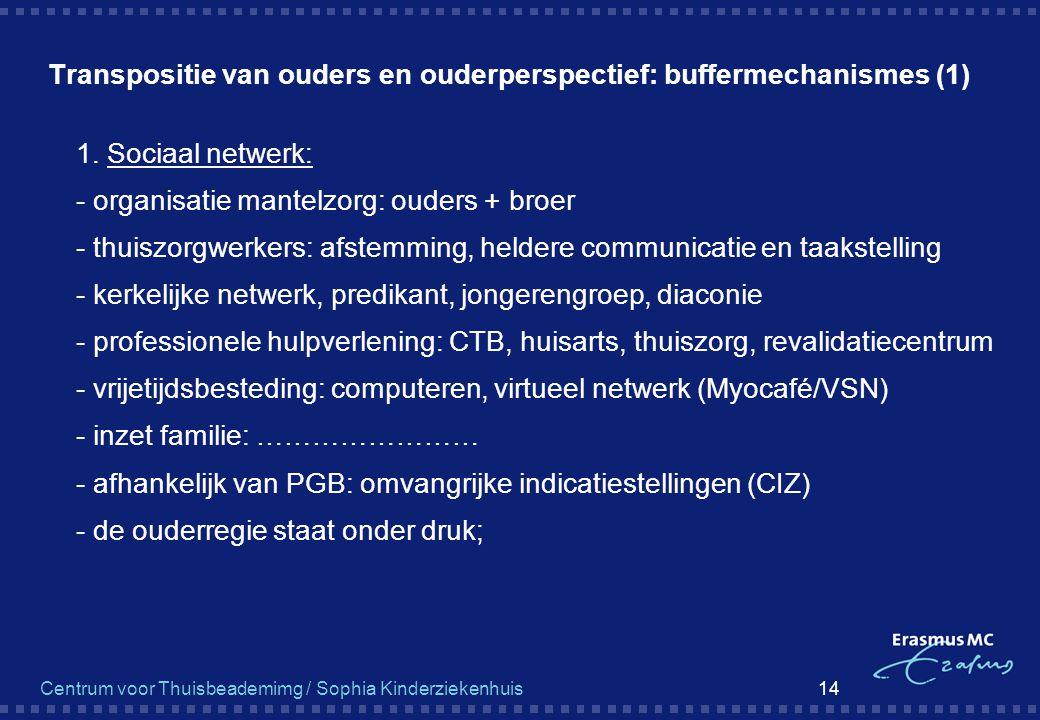 Transpositie van ouders en ouderperspectief: buffermechanismes (1)