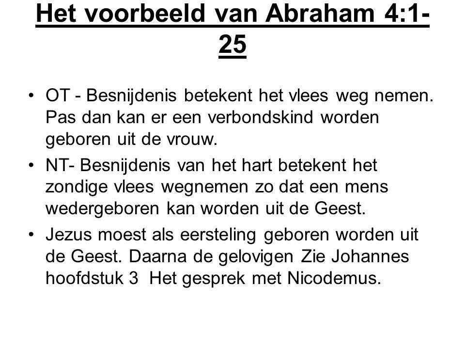 Het voorbeeld van Abraham 4:1-25