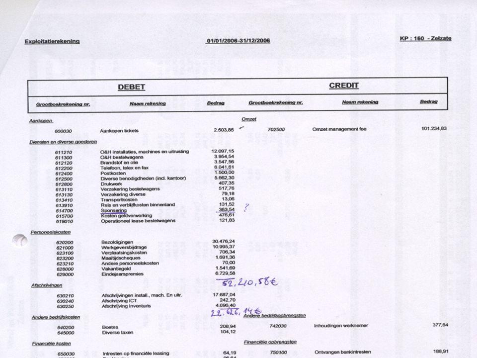De klacht bij de procureur: fraude in boekhouding