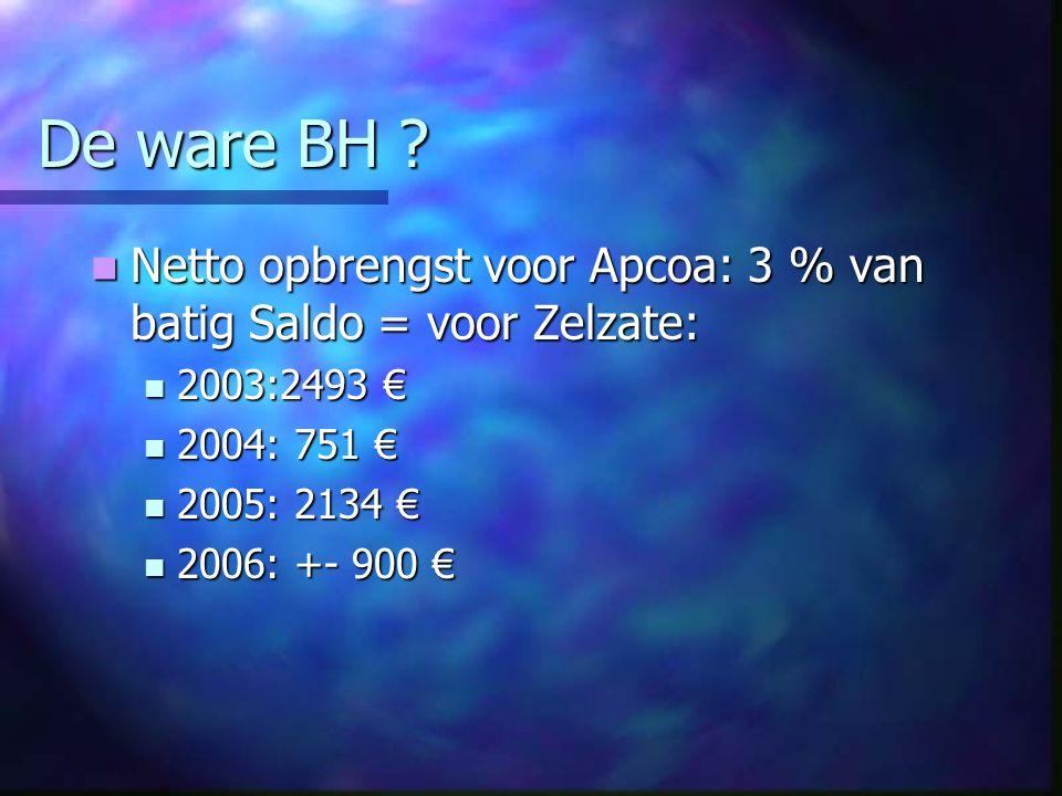 De ware BH Netto opbrengst voor Apcoa: 3 % van batig Saldo = voor Zelzate: 2003:2493 € 2004: 751 €