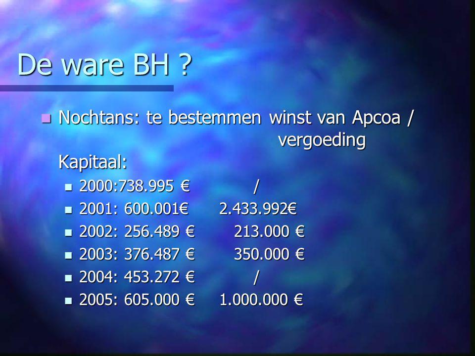 De ware BH Nochtans: te bestemmen winst van Apcoa / vergoeding Kapitaal: 2000:738.995 € /