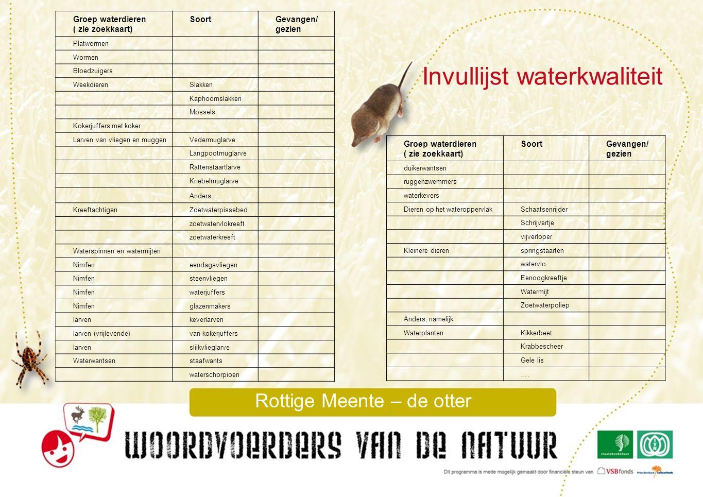 Invullijst waterkwaliteit