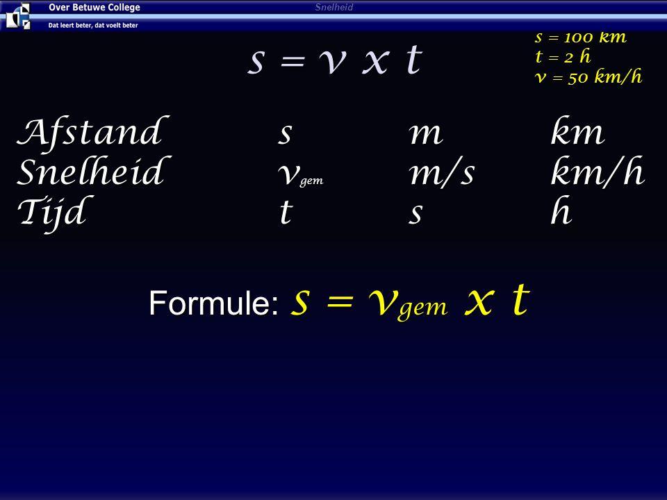 s = v x t Afstand s m km Snelheid vgem m/s km/h Tijd t s h
