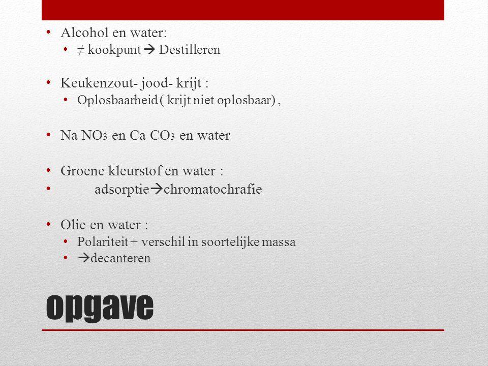 opgave Alcohol en water: Keukenzout- jood- krijt :