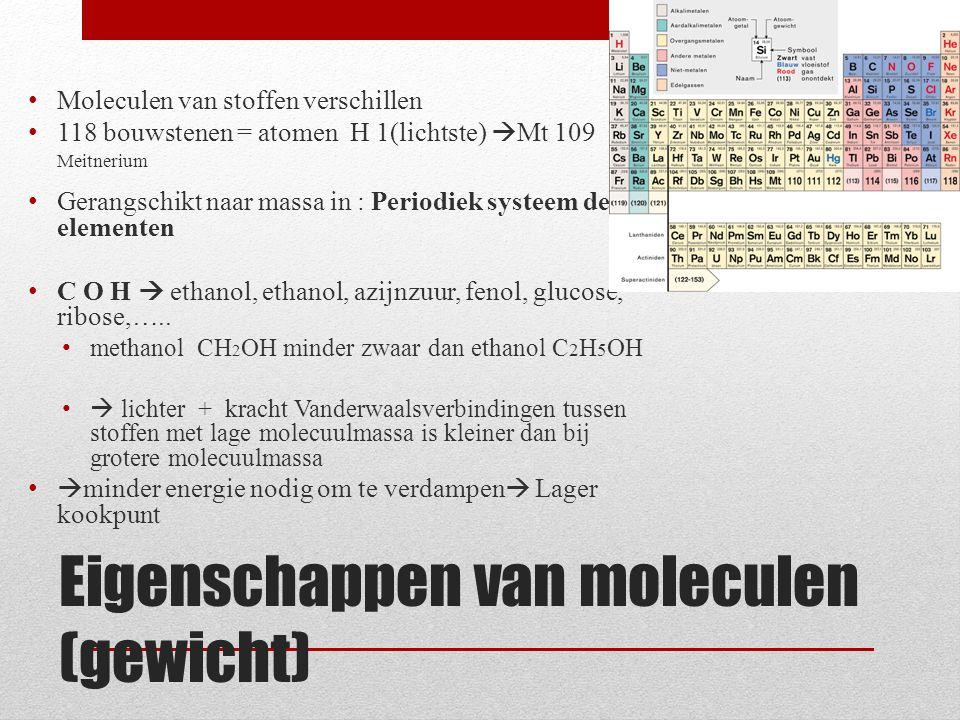 Eigenschappen van moleculen (gewicht)
