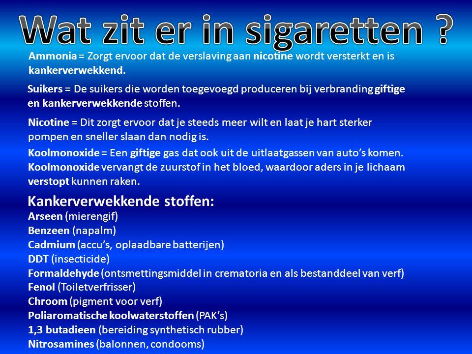 Wat zit er in sigaretten