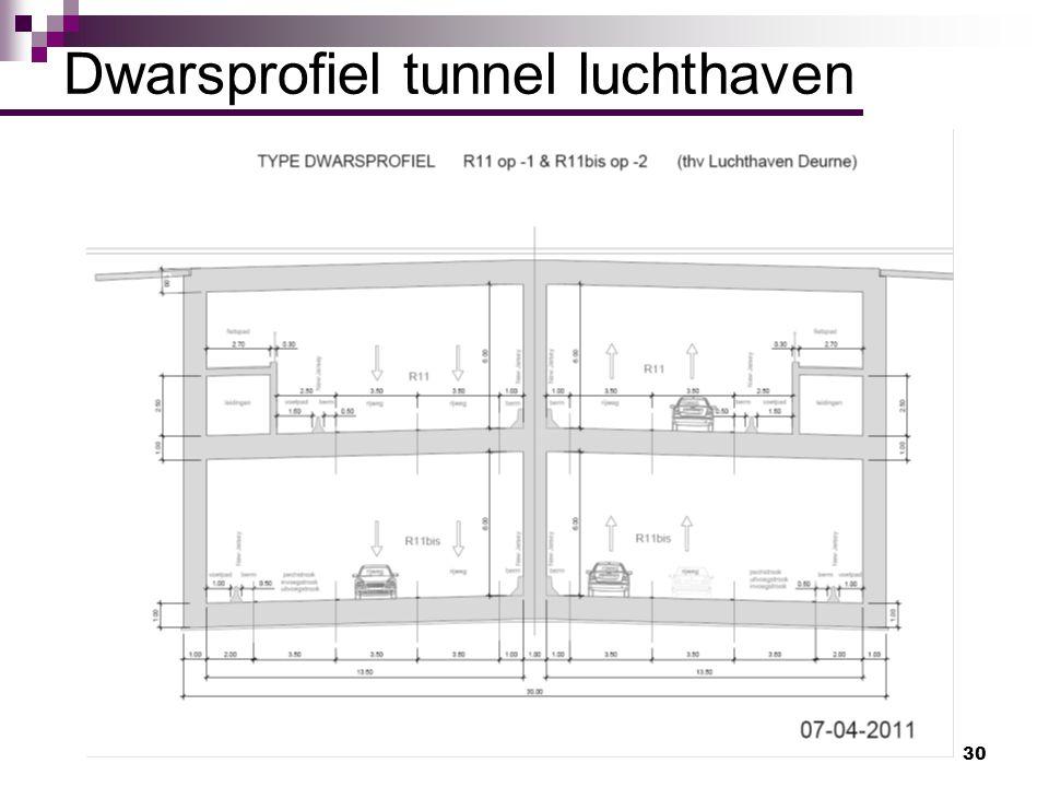 Dwarsprofiel tunnel luchthaven
