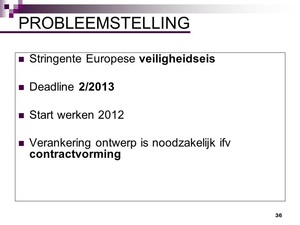 PROBLEEMSTELLING Stringente Europese veiligheidseis Deadline 2/2013