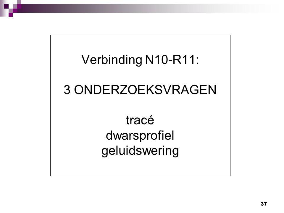 Verbinding N10-R11: 3 ONDERZOEKSVRAGEN tracé dwarsprofiel geluidswering