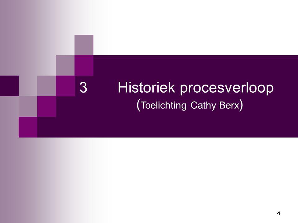 Historiek procesverloop
