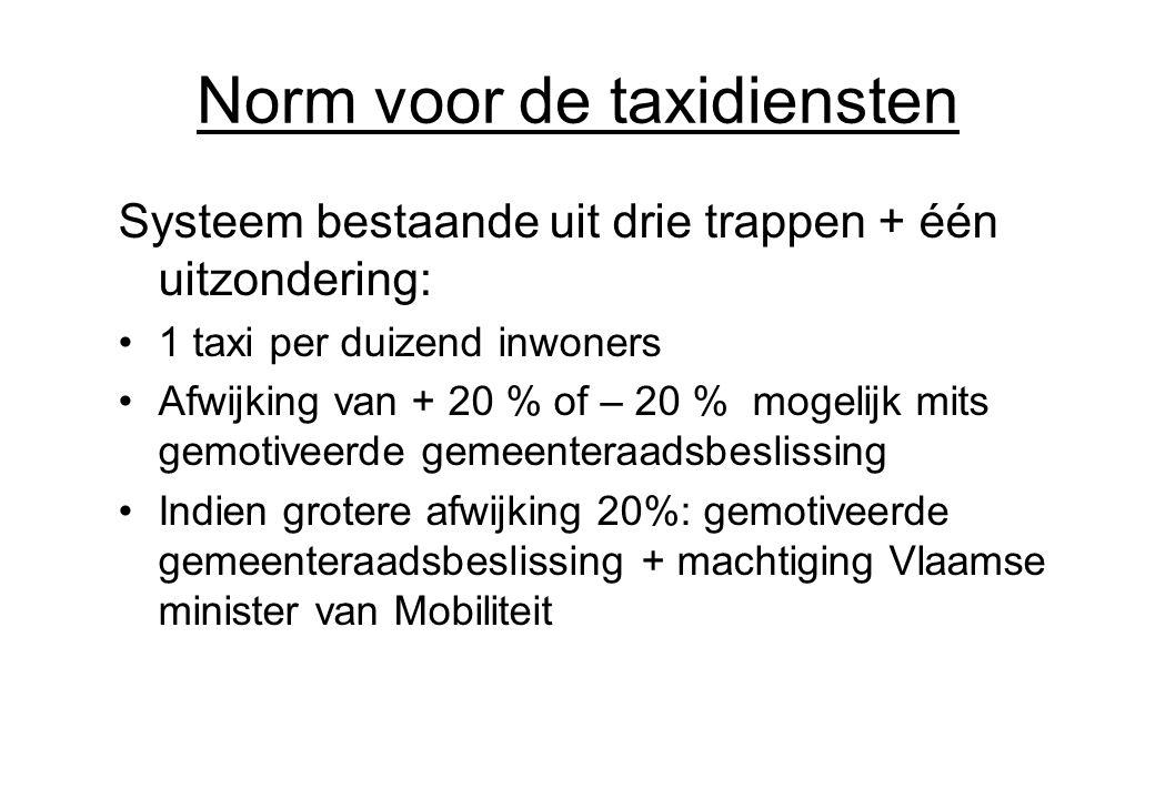 Norm voor de taxidiensten