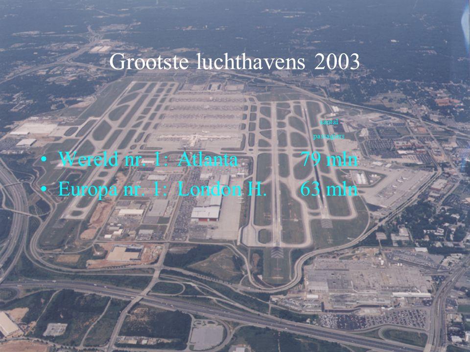 Grootste luchthavens 2003 aantal Wereld nr. 1: Atlanta 79 mln