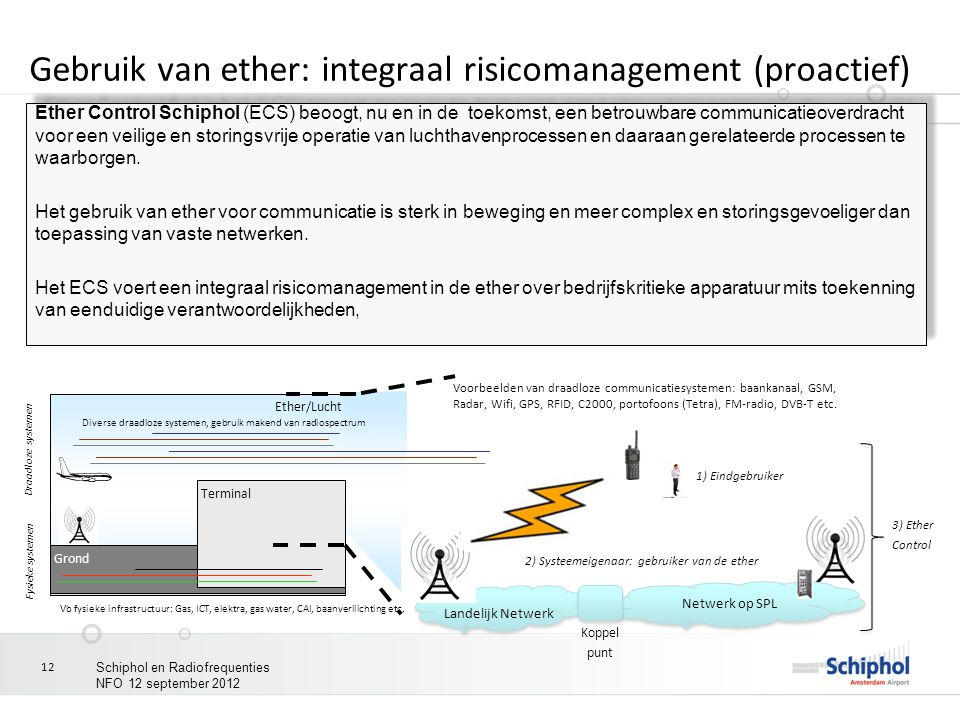 Gebruik van ether: integraal risicomanagement (proactief)