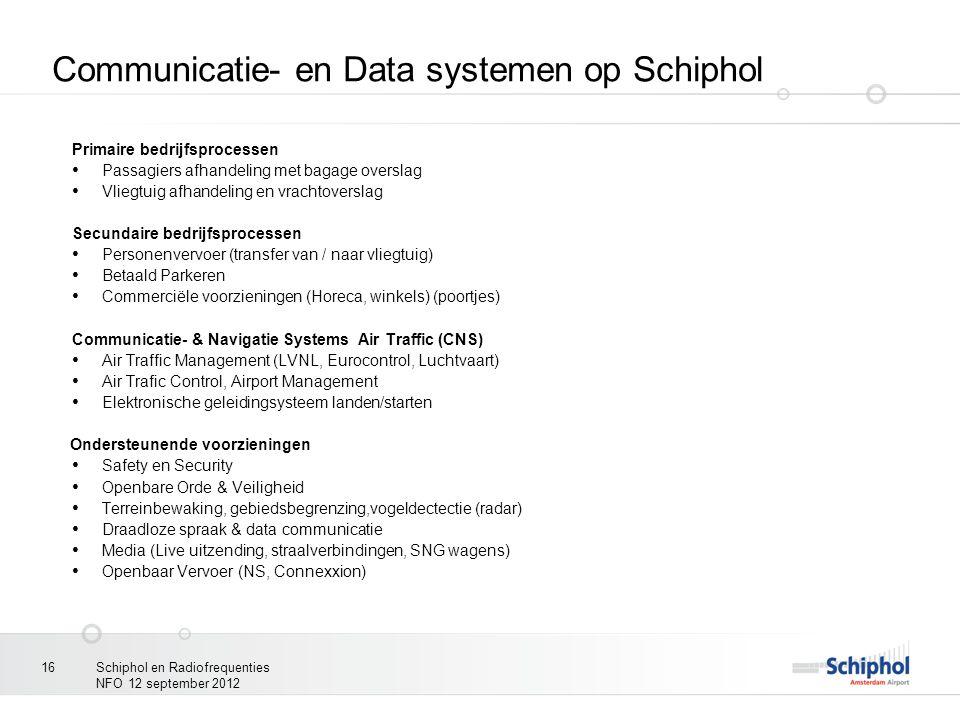 Communicatie- en Data systemen op Schiphol