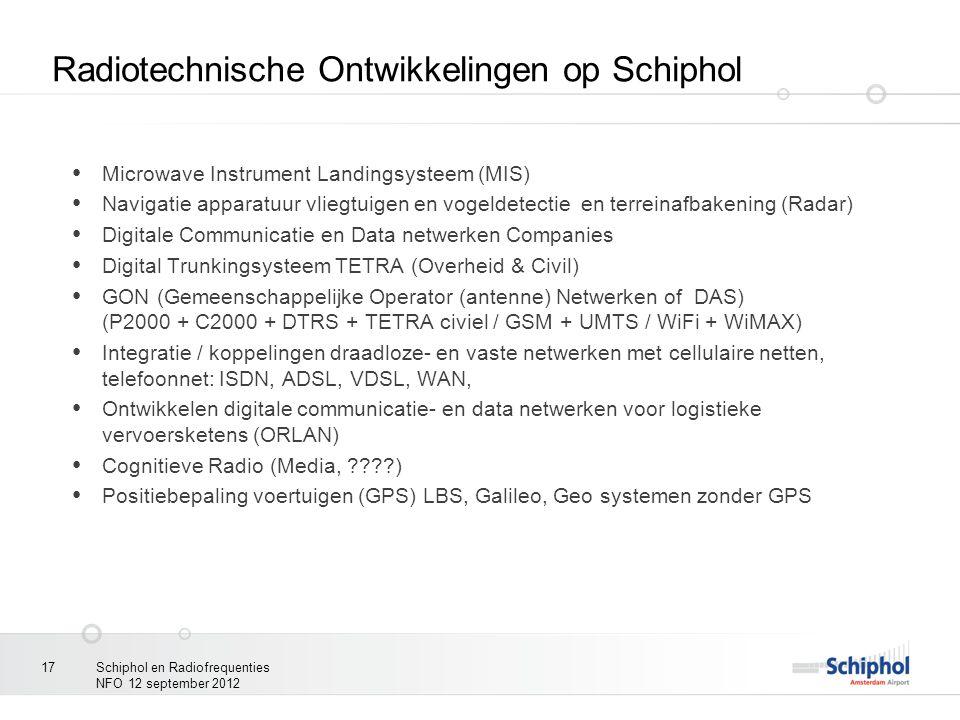 Radiotechnische Ontwikkelingen op Schiphol