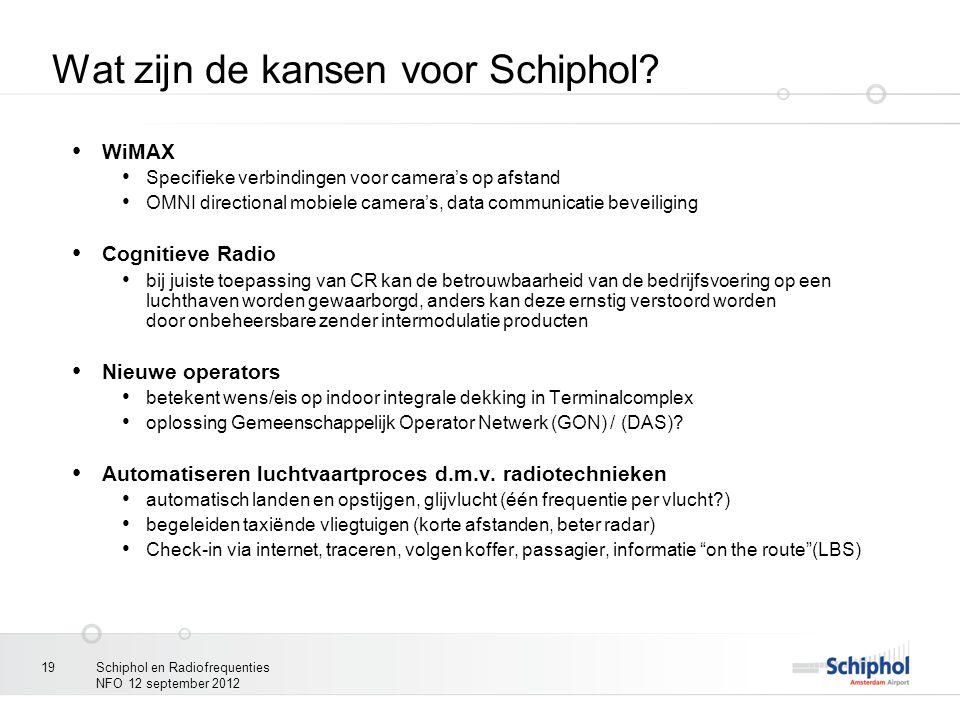 Wat zijn de kansen voor Schiphol
