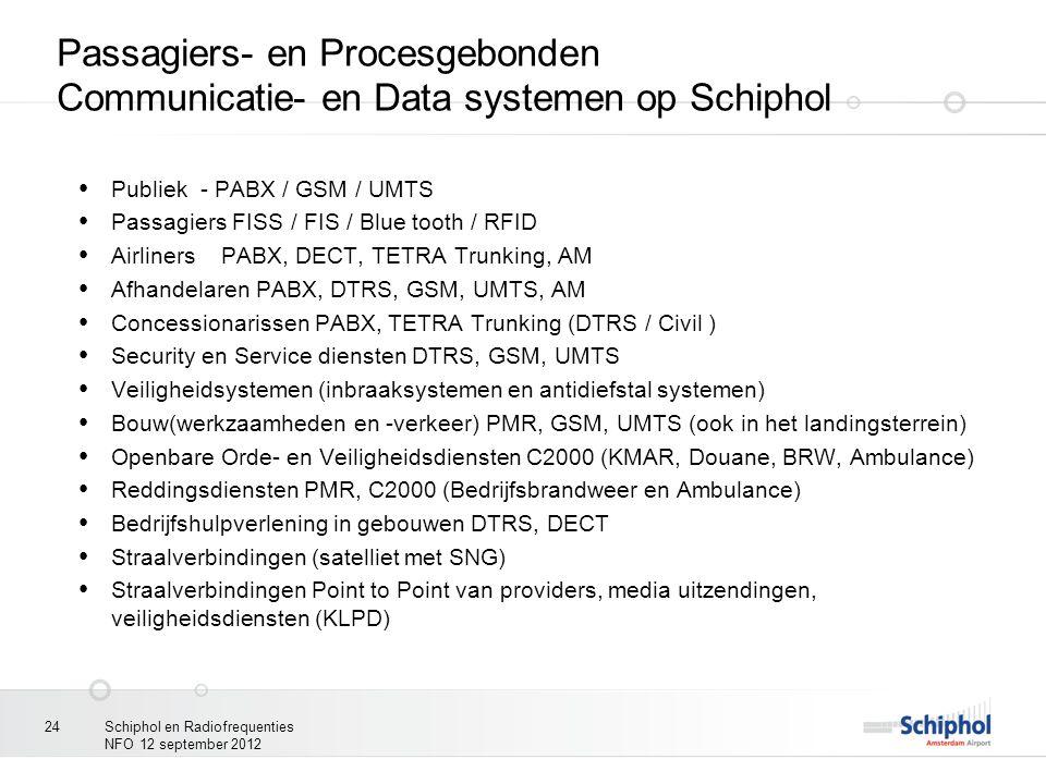 Passagiers- en Procesgebonden Communicatie- en Data systemen op Schiphol